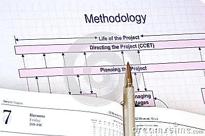 Market analysis and Methodology