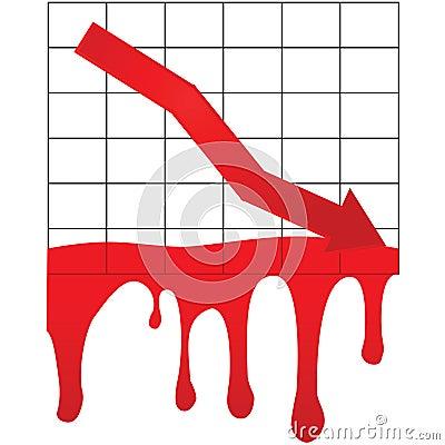 Market bleeding