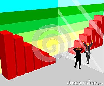 Market failure and success