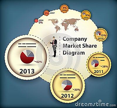 Market Share Diagram