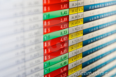 Market stats on computer screen