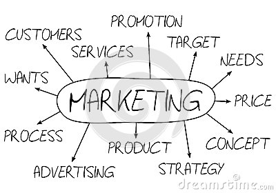 Marketing Abstract Concept