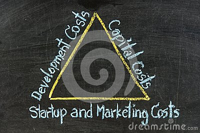 Marketing Concept on Blackboard