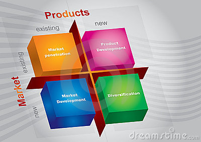 Marketing Management Matrix