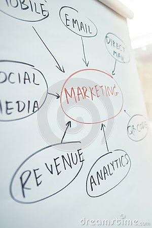 Free Marketing Plan Write On White Paper For Entrepreneur Meeting And Brainstorm Stock Image - 100827301