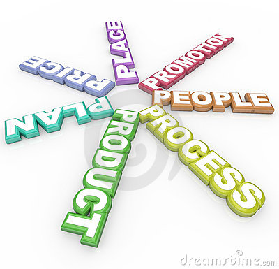 Marketing Principles - Price Product Promotion