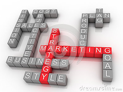 Marketing strategy related words
