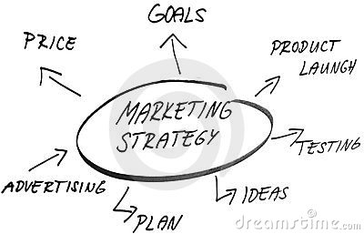 Marketing strategy sketch handwriting