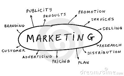 Marketing Terms and Words