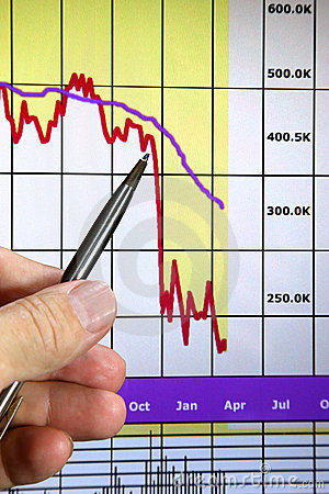Markets Go Down, Financial Chart