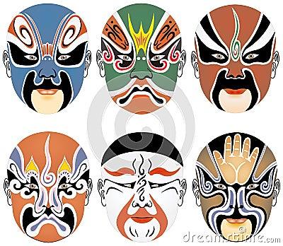 Masks used in Peking Opera
