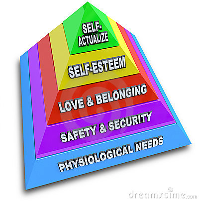 Free Maslow S Hierarchy Of Needs Pyramid Stock Image - 18682831