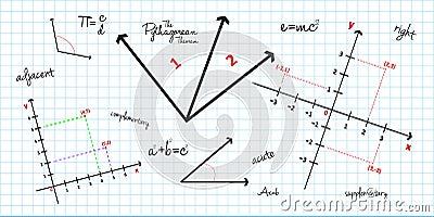Matematycznie geometrii tło