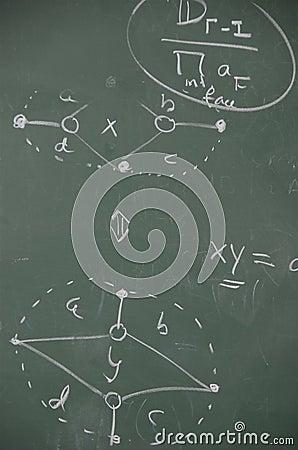 Matemáticas abstractas