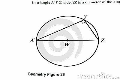 Mathematics graph