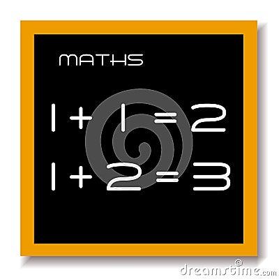 Maths education black board