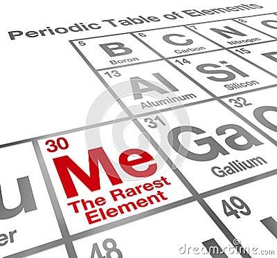 Me Rarest Element Periodic Table Self Confidence Unique Advantag