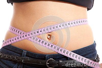 Measring waist