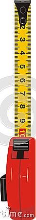 Measure meter