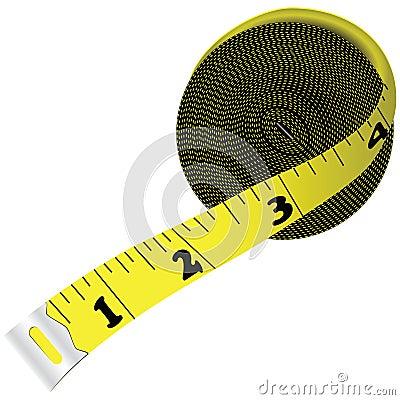 Measurer