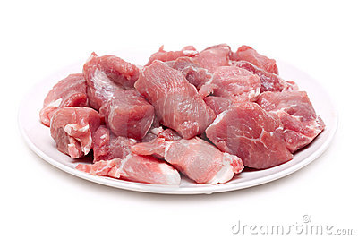 Meat on plate