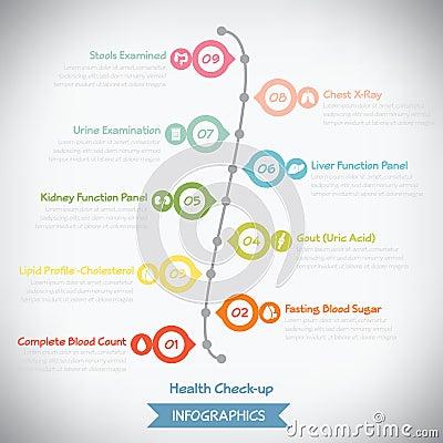 Medical Checkup Infographics