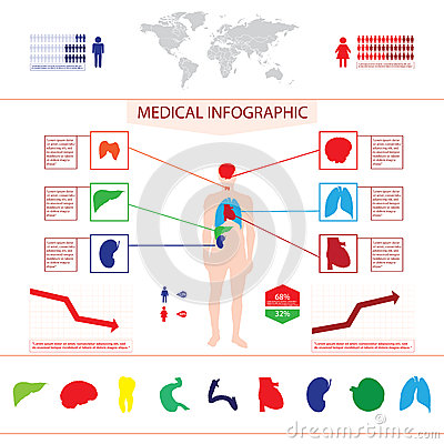 Human Health Informations