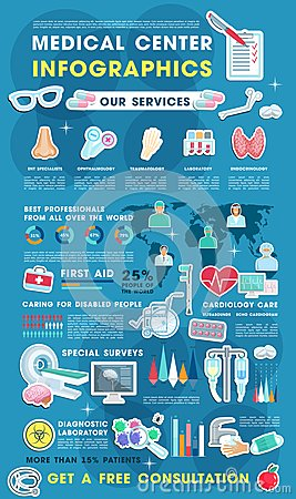 Free Medical Infographic Of Health Care Service Stock Photo - 122161510
