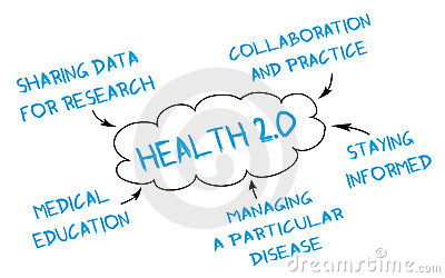 Medical mind map: Health 2.0