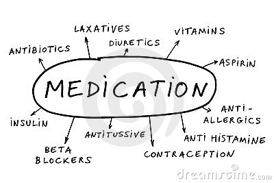 Medication topics