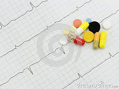 Medicinas y el cardiograma del corazón