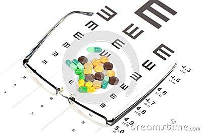 Medicine and eye chart