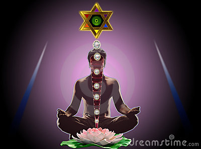 Meditationyoga
