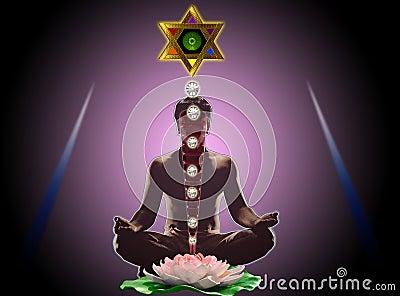 Meditazione di yoga