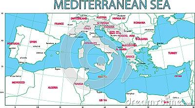 Mediterranean sea.