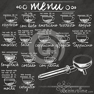 Free Menu Coffee On Chalkboard Stock Photos - 54730263