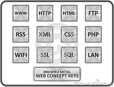 Metallic Web Concept Buttons Vector