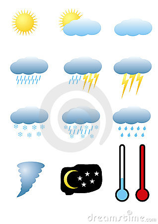 Meteorology signs