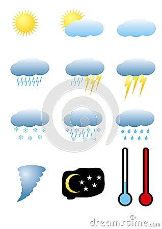 Meteorology signs