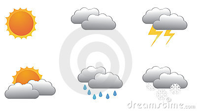 Meteorology symbols