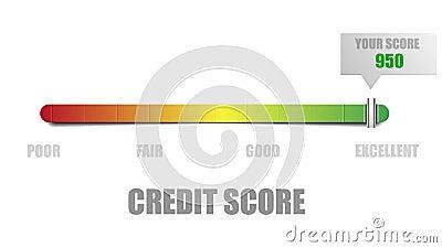 Metro de la cuenta de crédito