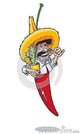 Mexican Chilli Pepper Cactus