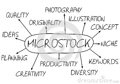 Microstock Abstract Concept