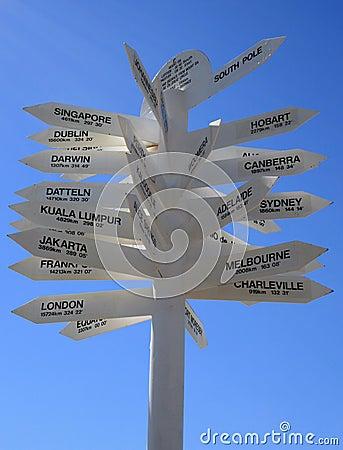 Miejsca przeznaczenia kierunków sławny miejsc znak świat