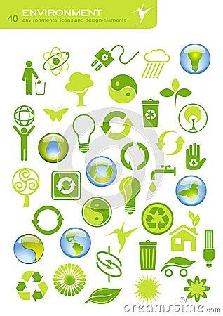 Milieu behoud