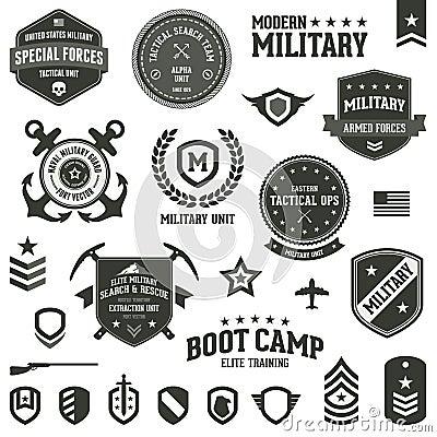 Militaire kentekens