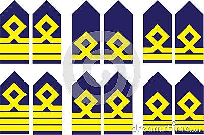 Militaire rangen