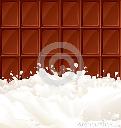 Milk and dark Chocolate