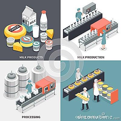 Free Milk Factory 2x2 Design Concept Stock Photos - 117056403