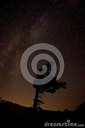 Milky Way over Desolation Wilderness, California